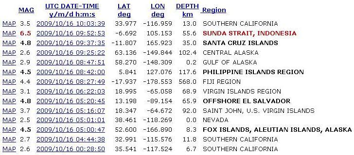Tabel Gempa tgl 16 Oktober