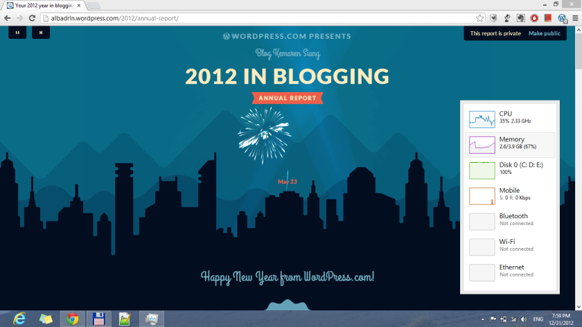 Annual report wordpress yang berat