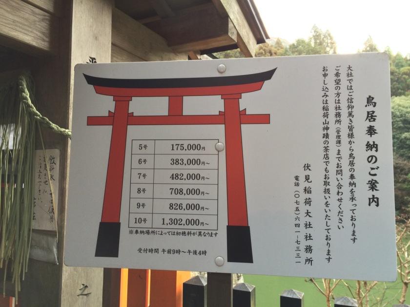Harga sumbangan torii
