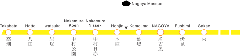 Figure 1. Higashiyama Line.png